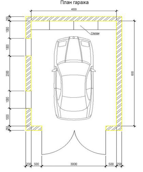 Проект будущего гаража из газосиликата