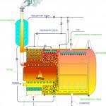 автоклавный парогенератор