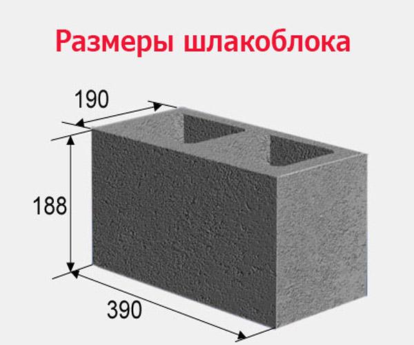 размер шлакоблока с квадратными пустотами
