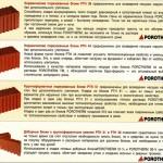 разновидности керамических блоков