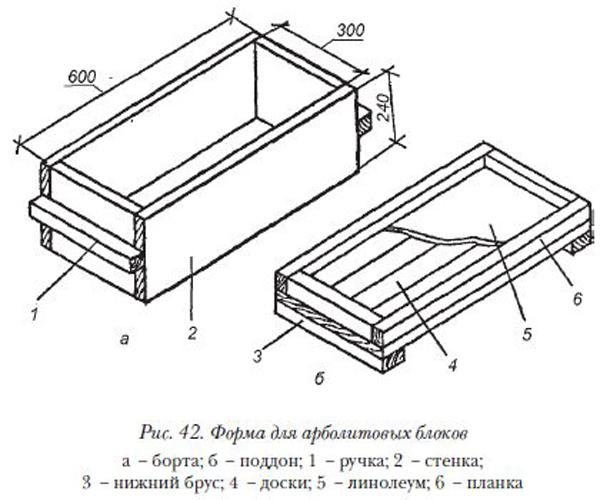 самодельные формы для изготовления арболитовых блоков