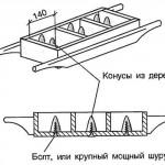 схема формы для изготовления шлакоблока