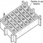 схема заливки шлакоблока