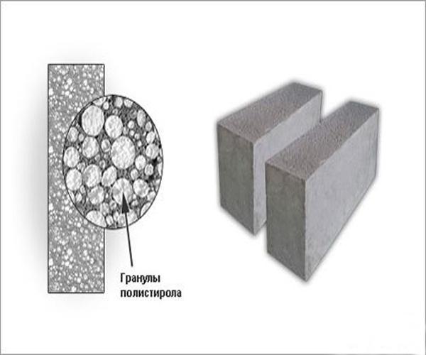 из чего состоят полистиролбетонные блоки