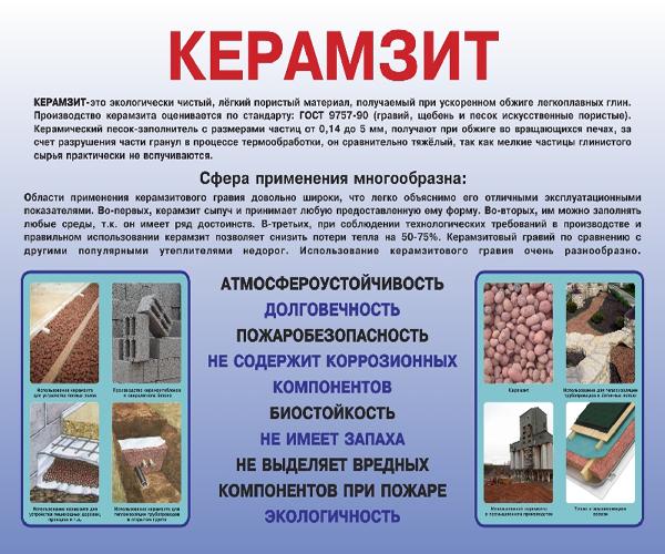 керамзитовый гравий фото