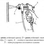 так выглядит пульвелизатор для побелки известью