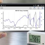 Исследования температуры в домах показали что с подполом EarthCraft теплосбережение на 40% выше