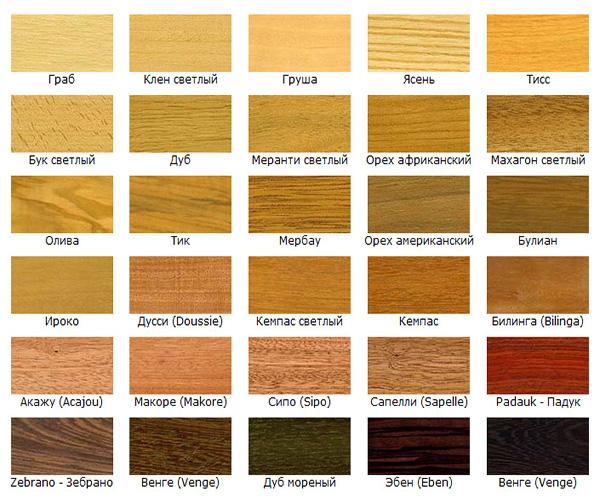 каких цветов бывает древесина