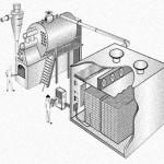 схематичное изображение печи для термообработки древесины