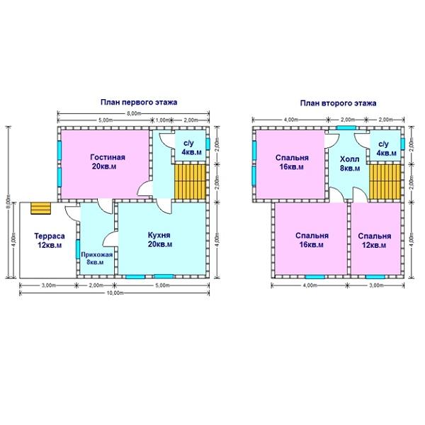 Расчет строительства дома из газобетона своими руками