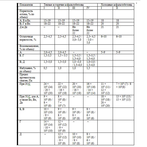Таблица АБ